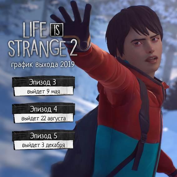 Разработчики объявили даты выхода всех эпизодов Life is Strange 2, ближайший выйдет 9 мая